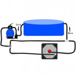 Байпасна система за соларно затопляне за басейни - Басейни и Спа