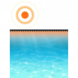 Sonata Покривало за басейн, черно, 300 см, PE - Басейни и Спа