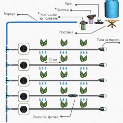 Система за капково напояване Primaterra Greenhouse - Поливане, Напояване